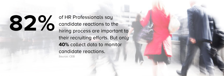 82% of HR professionals say candidate reactions to the hiring process are important to their recruiting efforts. But only 40% collect data to monitor candidate reactions.